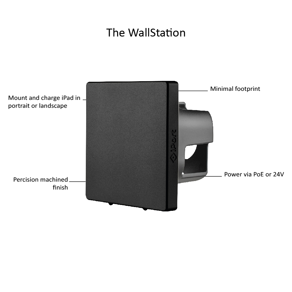 iPort LuxePort Wallstation black