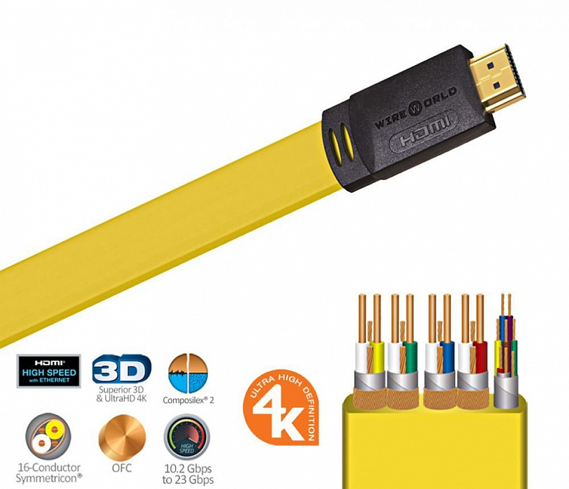 WireWorld Chroma 7 HDMI Cable 12.0m